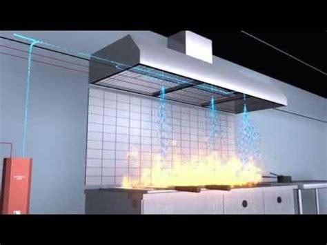 Kitchen Automatic Extinguishing System Automatic Suppression Mashpedia Free Encyclopedia