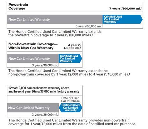 certified pre owned hondas honda certified pre owned honda of kirkland