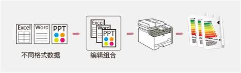 Canon Image Class Mf 215 佳能 中国 黑白激光多功能一体机 ic mf215 产品介绍