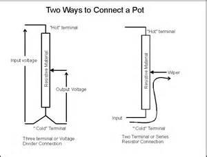 the secret of pots