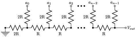 how to make a resistor ladder serial digital to analog converter serial dac pocketmagic