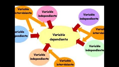 imagenes vectoriales y sus caracteristicas 191 qu 233 es una variable 191 qu 233 tipos existen 191 cu 225 les son sus
