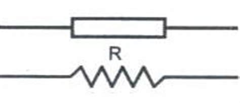 fixed resistor symbol and function ulik electronic passive components