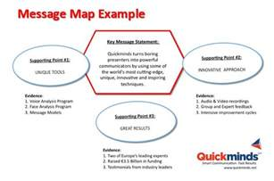 message map template best photos of message map template delivery log