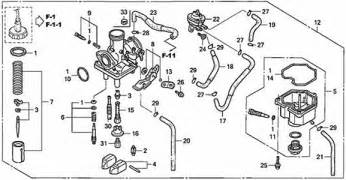 honda crf150f manual