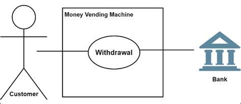 tutorialspoint business analysis business analysis use case diagrams