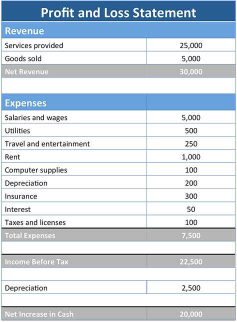 download our free income statement template