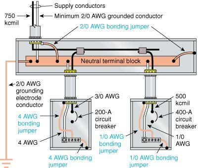 400 amp service ecn electrical forums