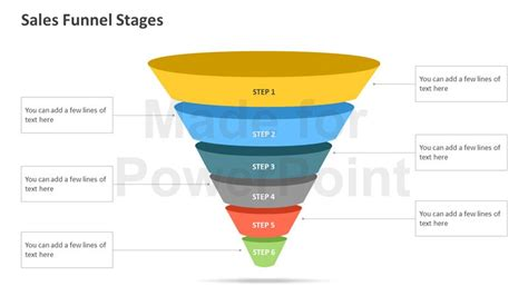 sales funnel templates sales funnel stages powerpoint template