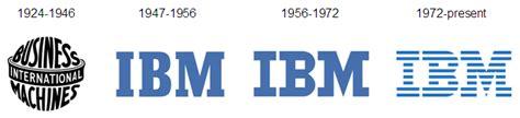 ibm logo ibm symbol meaning history and evolution ibm logo design history and evolution