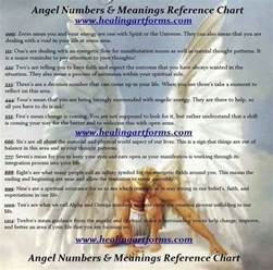 number meaning angel numbers meanings angels pinterest