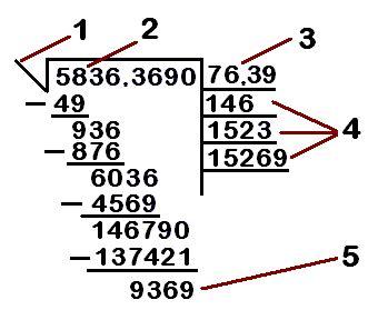 resolver raices cuadradas c 225 lculo de la ra 237 z cuadrada wikipedia la enciclopedia libre