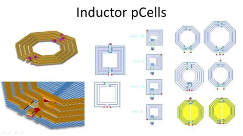 inductor design ads rfic inductor synthesis with agilent ads