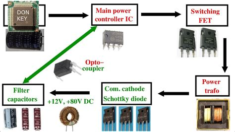 switch mode power supply block diagram explanation