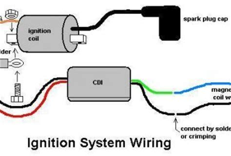 switch wiring diagram switch get any cars and