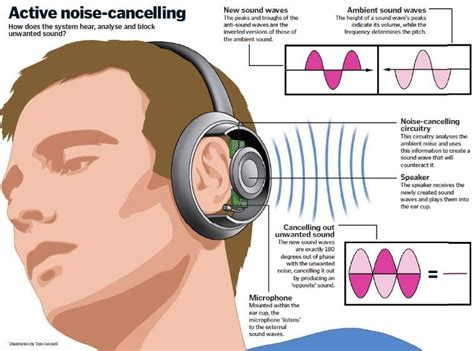 active noise control in next gen automobiles 171 embedded blog headsets noise cancelling bluetooth headphone in matte black