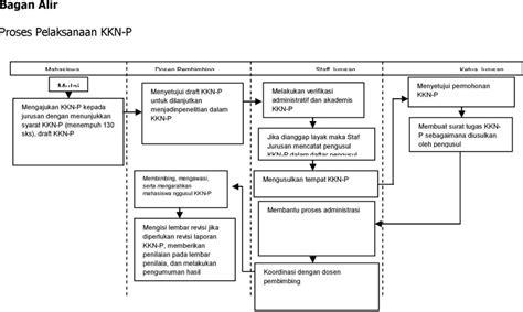 membuat tugas iklan contoh formulir evaluasi kinerja contoh 37