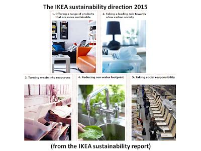Ikea Nachhaltigkeit by Newenergynews More Ikea S Sustainability