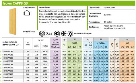 camini piazzetta listino prezzi caminetti piazzetta listino prezzi piazzetta system stufe