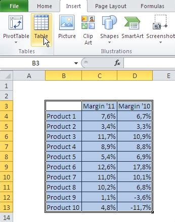 Table Exle by Table Rows And Columns Related Keywords Table Rows And