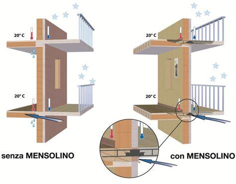 terrazzo aggettante taglio termico per balconi mensolino pontarolo
