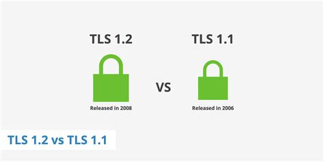 A To T Ls by Tls 1 2 Vs Tls 1 1 Keycdn Support