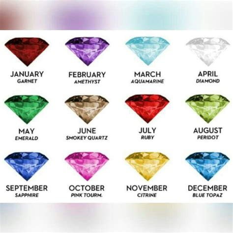 scorpio birthstone color november jen scorpio jewelry birthstones birthstone