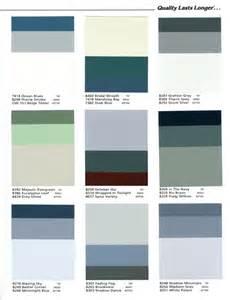 exterior coordinates color chart color center