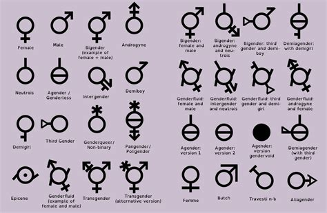 form design gender gender identity has become absurd keep the faith