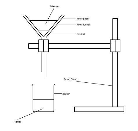 filteration diagram updates lss e porfolio