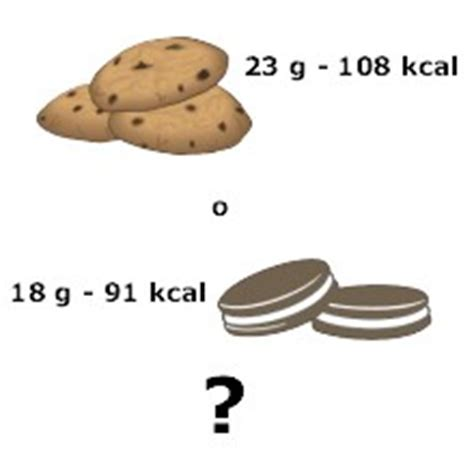 potere calorico degli alimenti cos 232 la caloria le calorie dei cibi pi 249 comuni