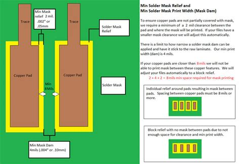 pads layout via definition technical tips for pcbs copper thickness controlled