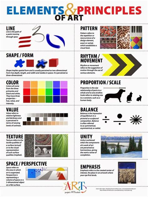 design elements and principles poster pinterest the world s catalog of ideas