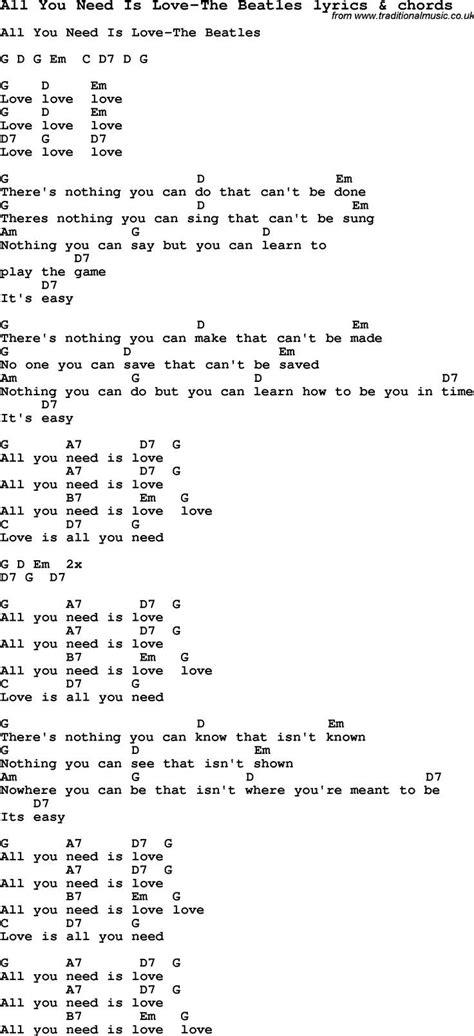 Guitar Chords For Beatles