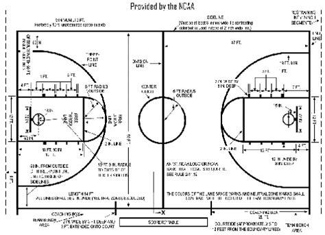 contoh model sketsa lapangan bola basket four season news