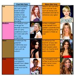 hair color for cool skin tones advice for those wanting to avoid disasters when diy
