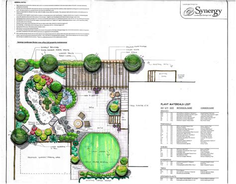 Xeriscape Landscape Design Software Landscape Design Scale Drawing Bathroom Design 2017 2018