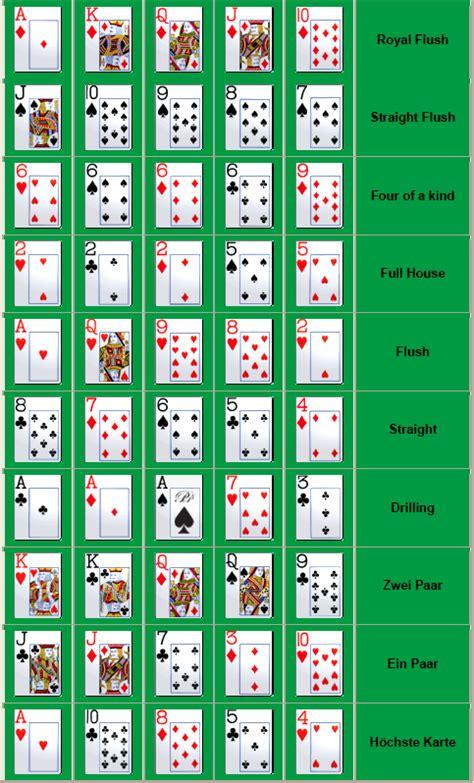 pokerblaetter uebersicht als