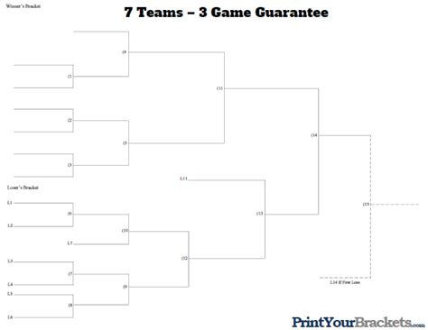 printable 4 name baby girl tournament bracket 7 team 3 game guarantee tournament bracket printable