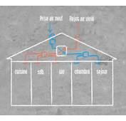 Installer Soi M&234me La Ventilation Dans Maison Par