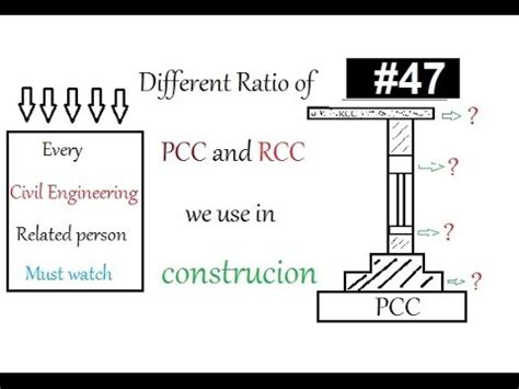 different ratio of pcc and rcc we use in wall footing in - Pier Meaning In Urdu