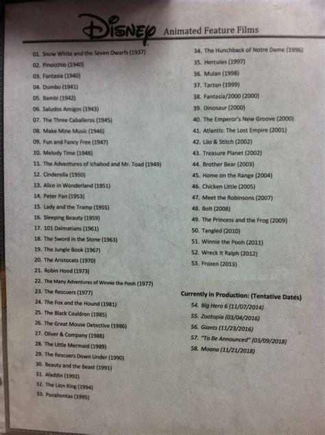 Film Disney Lista | film disney 2014 lista