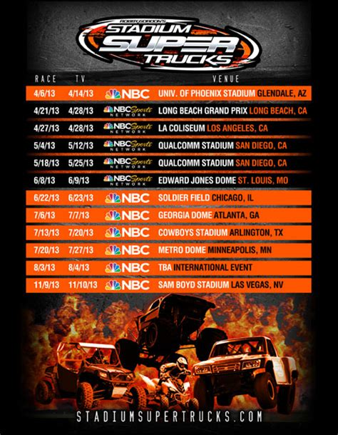 truck racing schedule robby gordon s stadium truck series announced