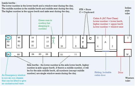 Sleeper Berth Layout by Seat Berth Carriage Layout Opinions Needed India Travel