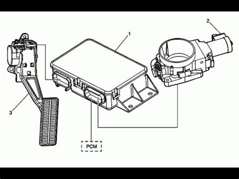 electronic throttle control 2008 toyota yaris transmission control programacion de un pedal y acelerador electronico caliber 2008 youtube