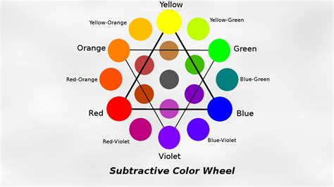 subtractive color wheel design practice study task 4 10 things you need to