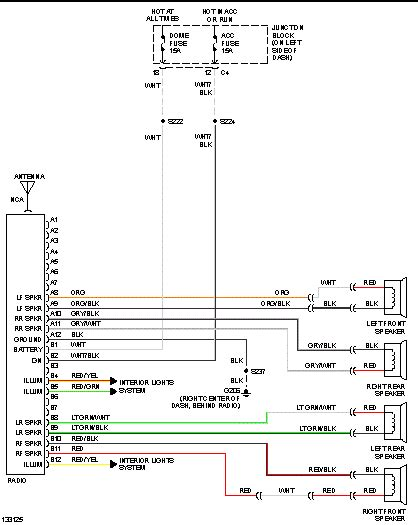 2004 chevy express 1500 radio wiring diagram chevrolet