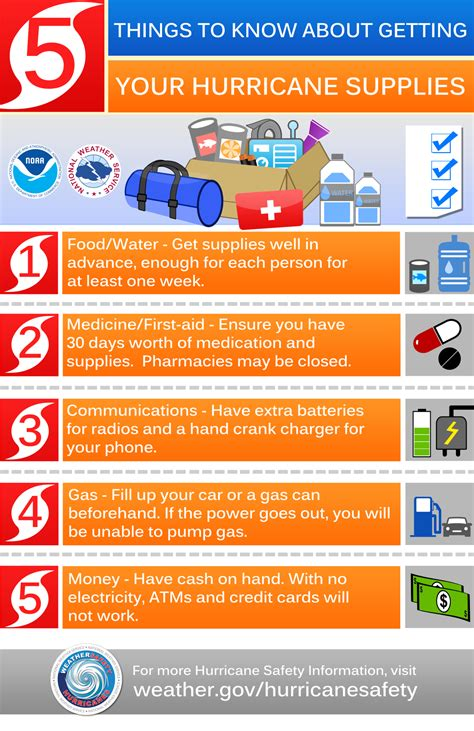 News And Tips by Safety And Evacuation Tips For Hurricane Irma News