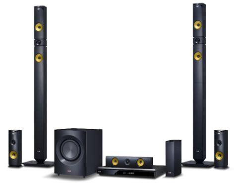Speaker Polytron Home Theater homespeakersguide buying guide and reviews of best