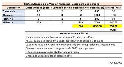 calculo embargo salarios 2016 argentina gastos mensuales conocidos quedlinburg